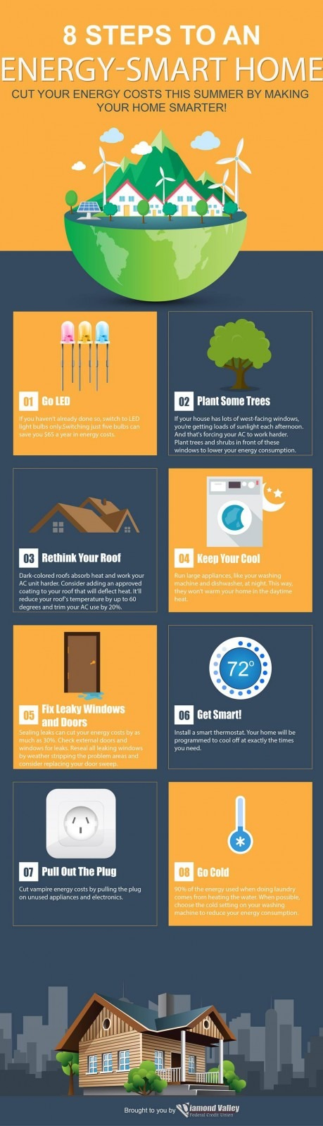 8 Steps To An Energy Smart Home