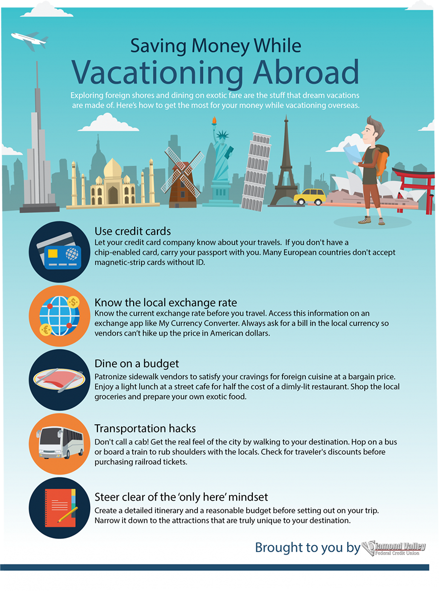 Saving Money While Vacationing Abroad